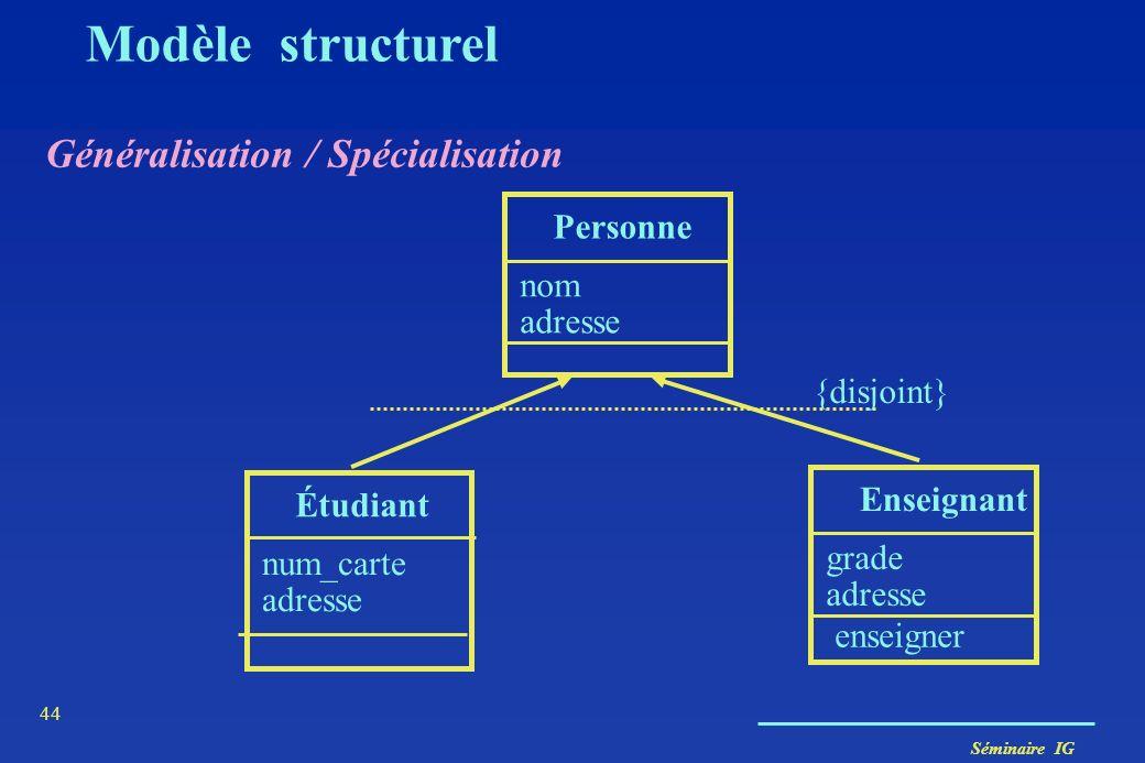 Modèle structurel Généralisation / Spécialisation Personne nom adresse