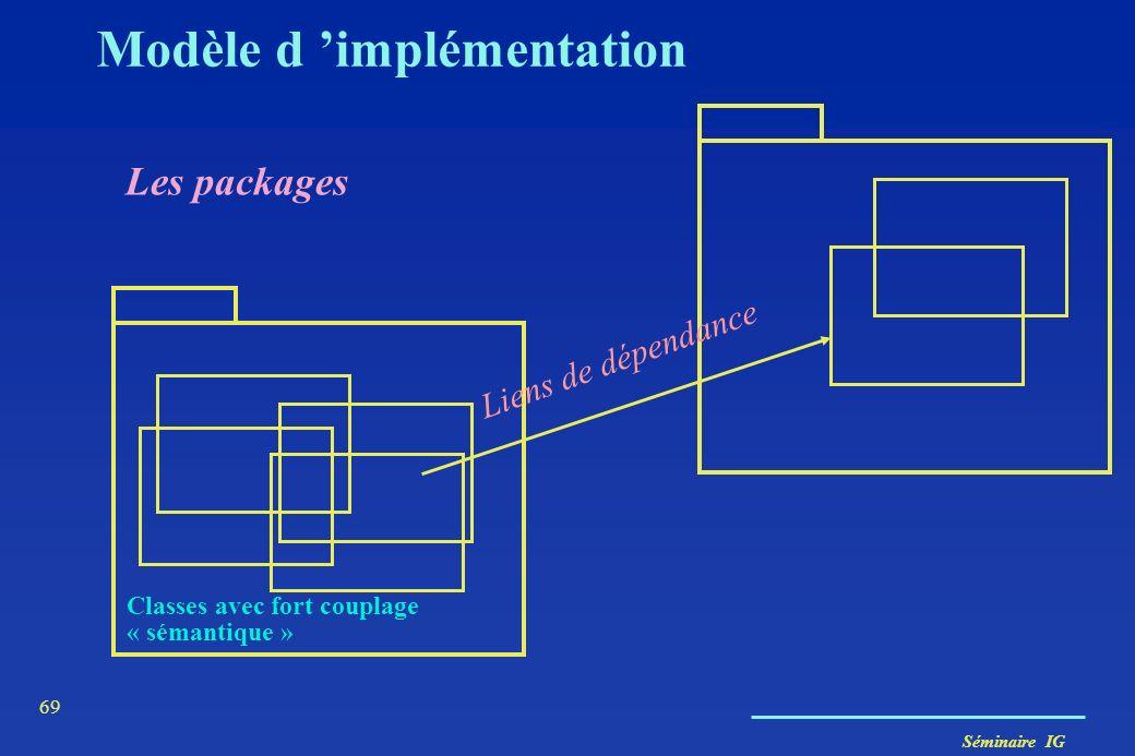 Modèle d 'implémentation