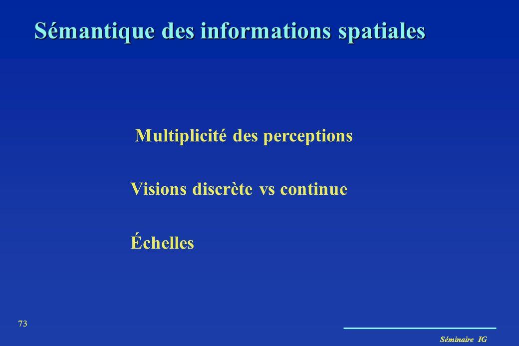 Sémantique des informations spatiales