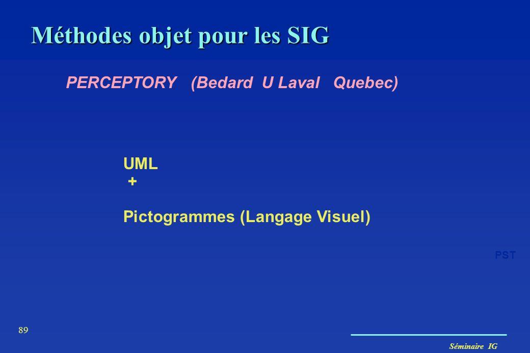 Méthodes objet pour les SIG