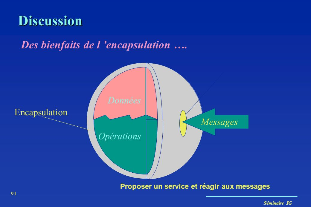 Discussion Des bienfaits de l 'encapsulation …. Données Encapsulation