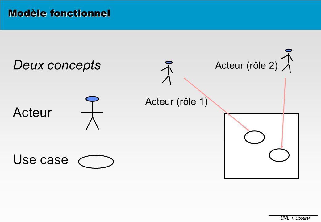 Deux concepts Acteur Use case Modèle fonctionnel Acteur (rôle 2)