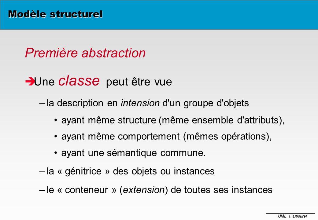 Première abstraction Une classe peut être vue Modèle structurel