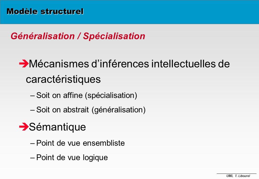 Mécanismes d'inférences intellectuelles de caractéristiques
