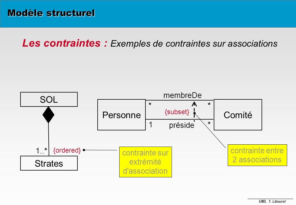 Les contraintes : Exemples de contraintes sur associations