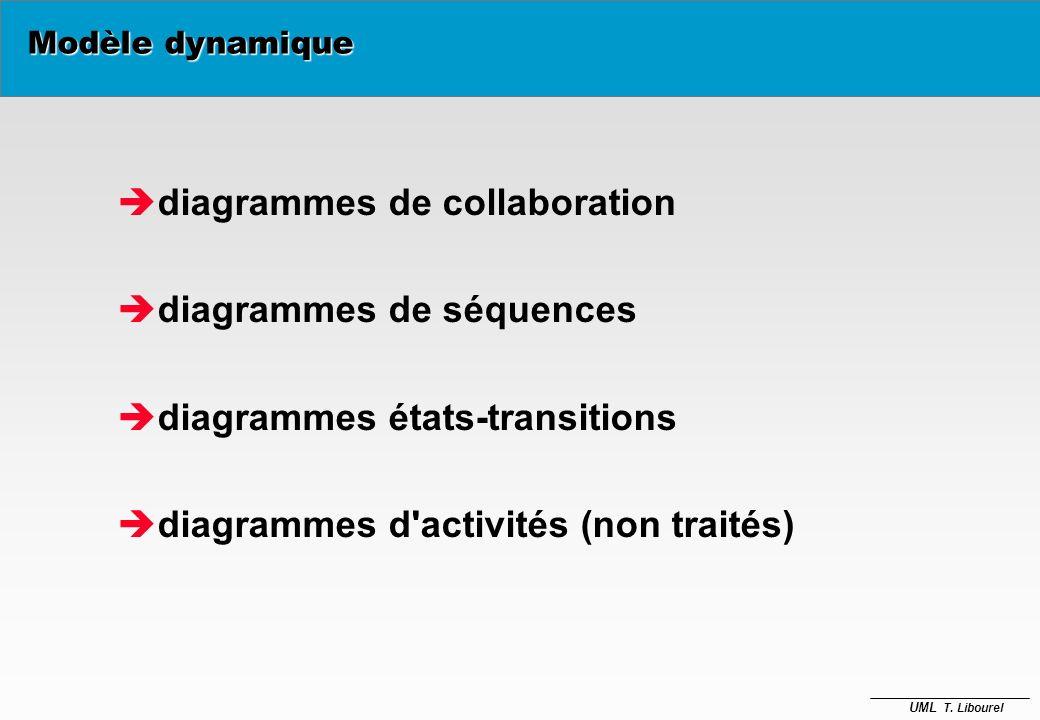 diagrammes de collaboration diagrammes de séquences