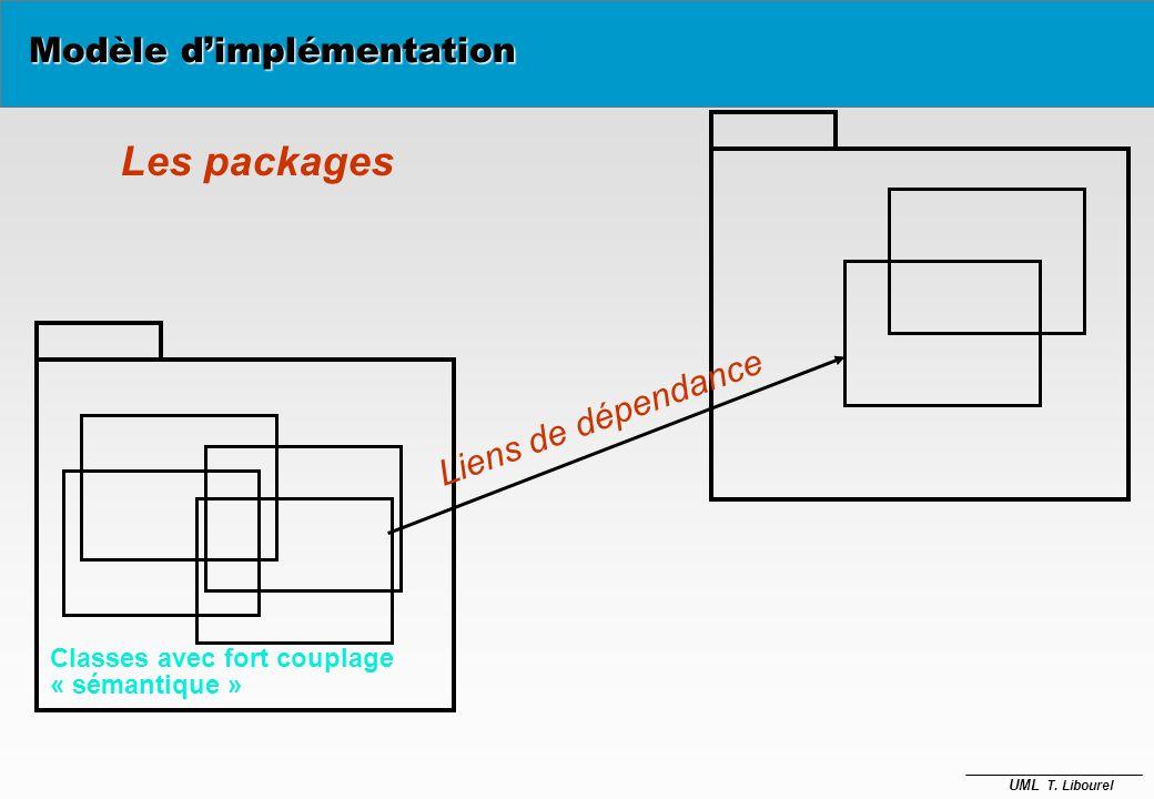 Modèle d'implémentation