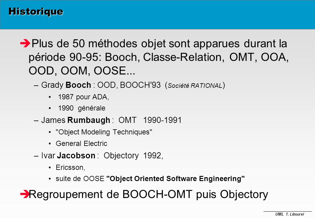 Regroupement de BOOCH-OMT puis Objectory