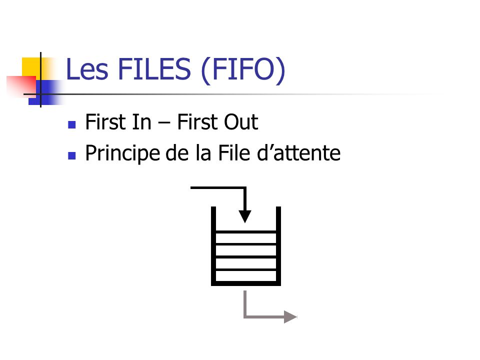 Les FILES (FIFO) First In – First Out Principe de la File d'attente