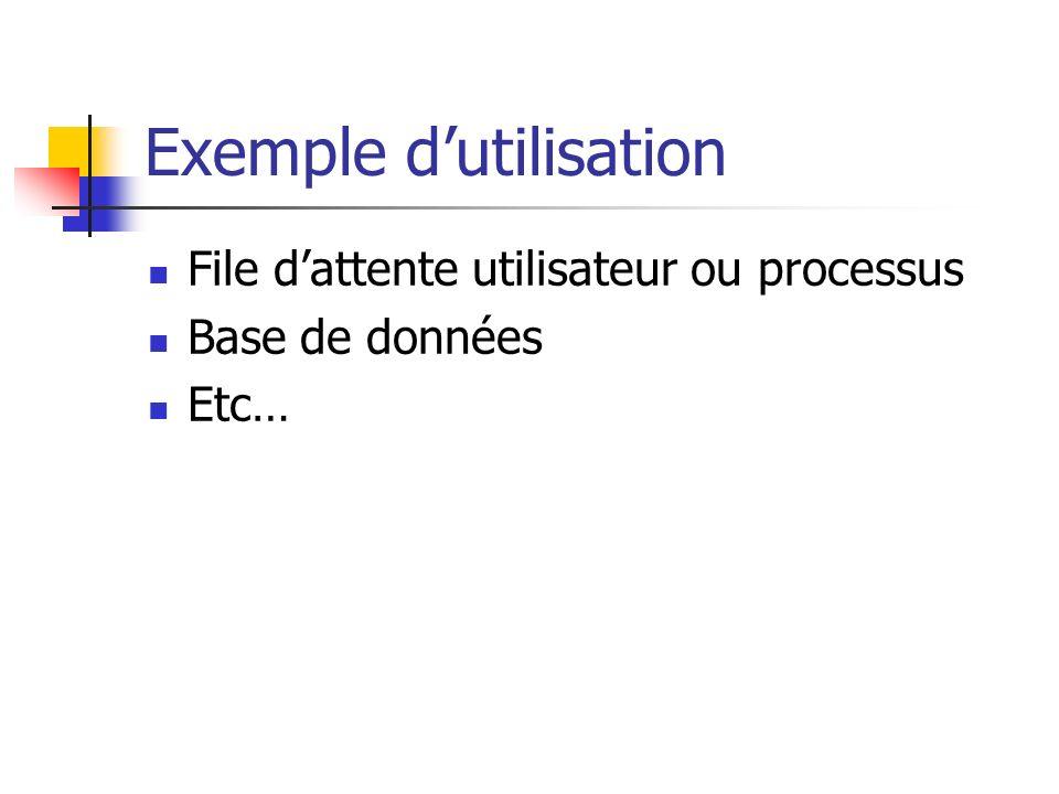 Exemple d'utilisation