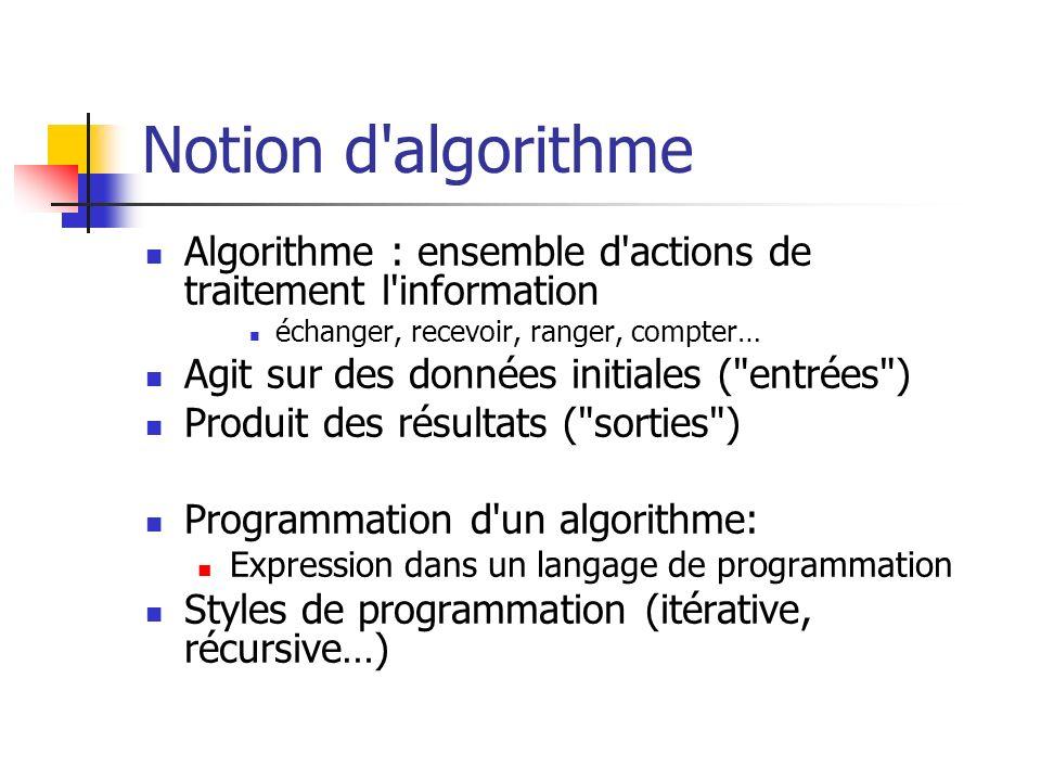 Notion d algorithme Algorithme : ensemble d actions de traitement l information. échanger, recevoir, ranger, compter…