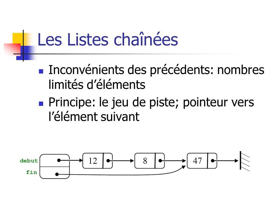Les Listes chaînées Inconvénients des précédents: nombres limités d'éléments.