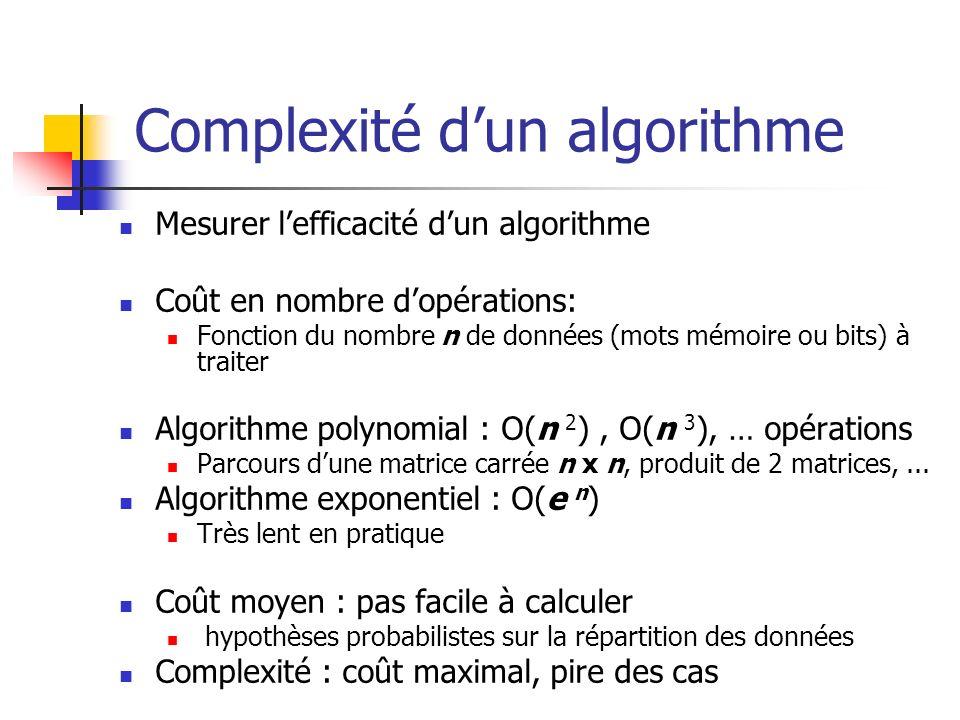 Complexité d'un algorithme