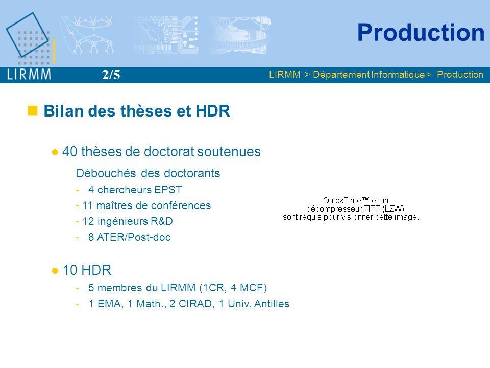 Production Bilan des thèses et HDR 2/5 Débouchés des doctorants