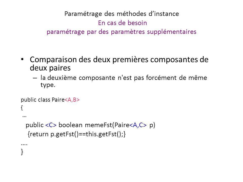 Comparaison des deux premières composantes de deux paires