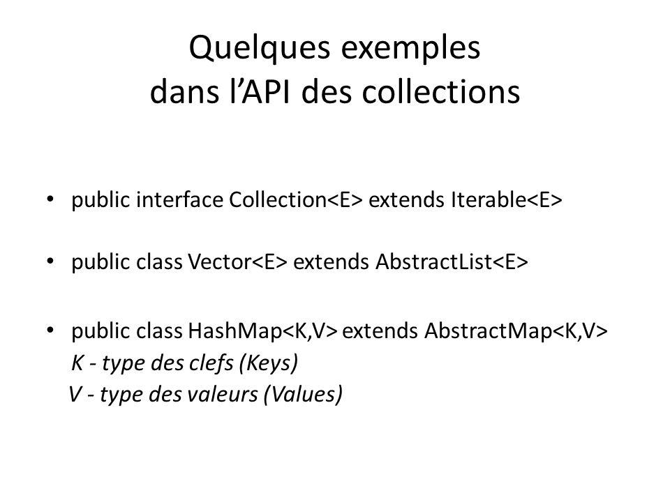 Quelques exemples dans l'API des collections