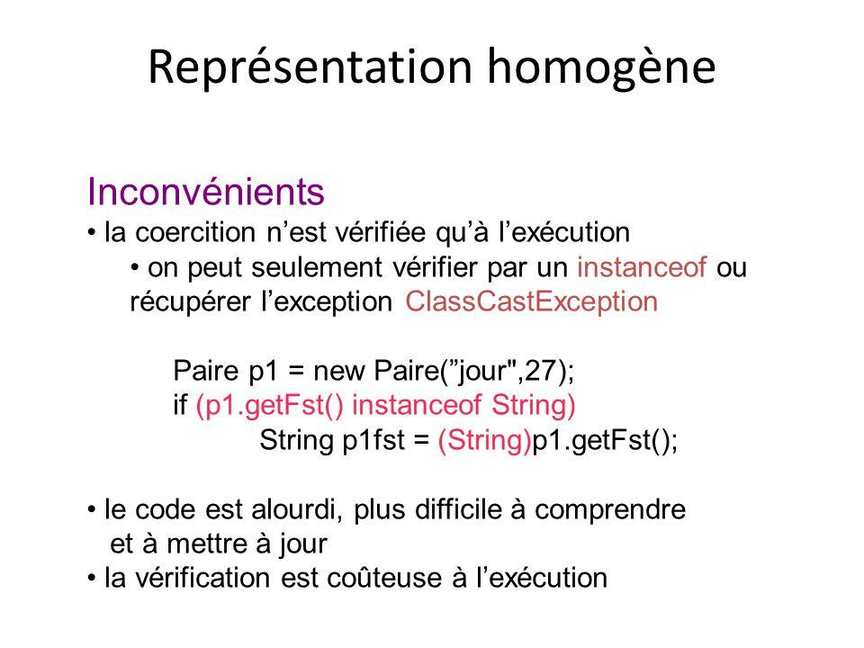 Représentation homogène