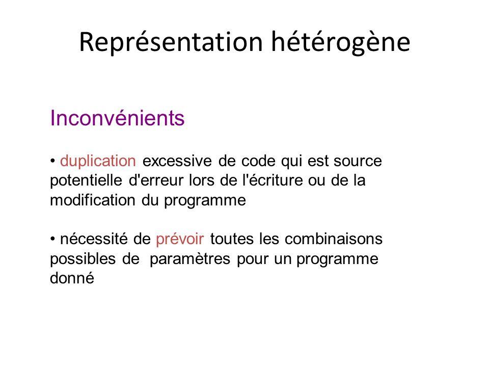Représentation hétérogène
