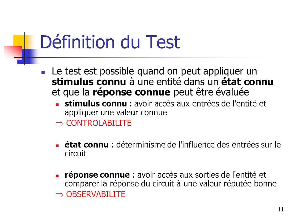 Définition du Test