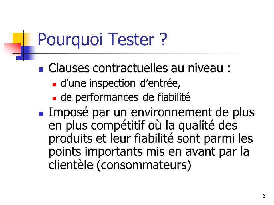 Pourquoi Tester Clauses contractuelles au niveau :