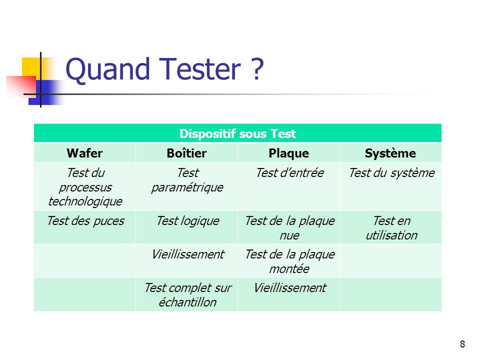 Quand Tester Dispositif sous Test Wafer Boîtier Plaque Système