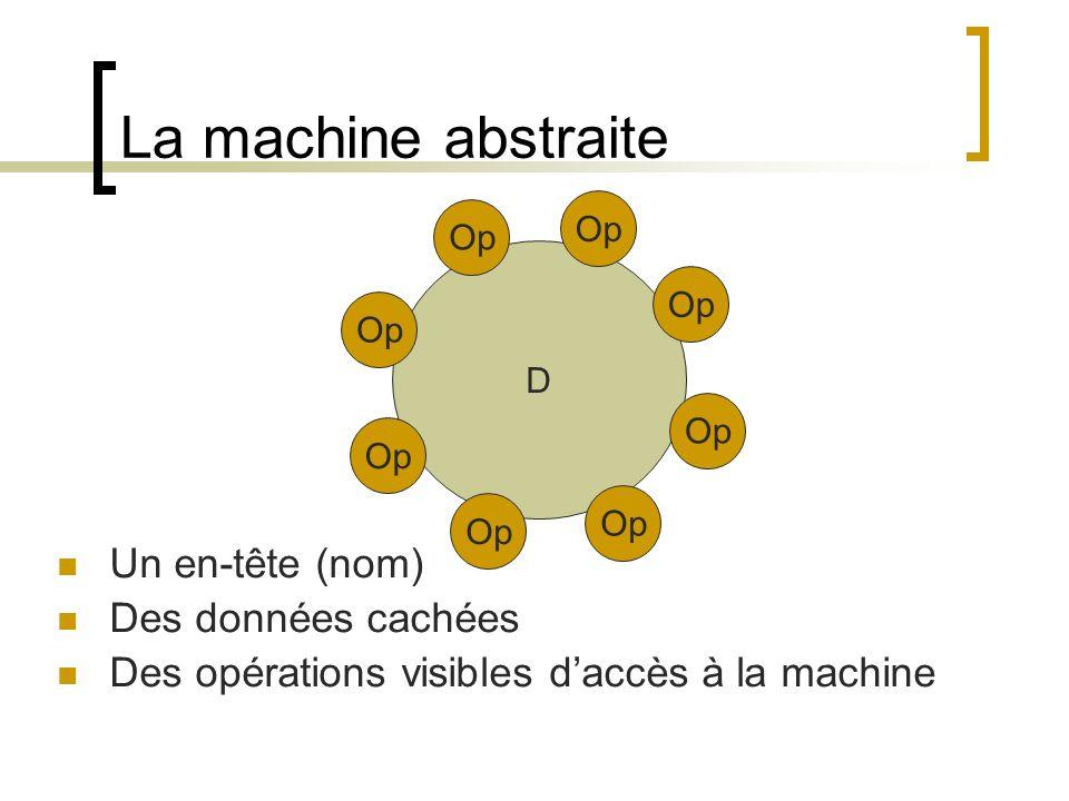 La machine abstraite Un en-tête (nom) Des données cachées