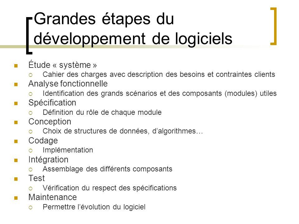 Grandes étapes du développement de logiciels