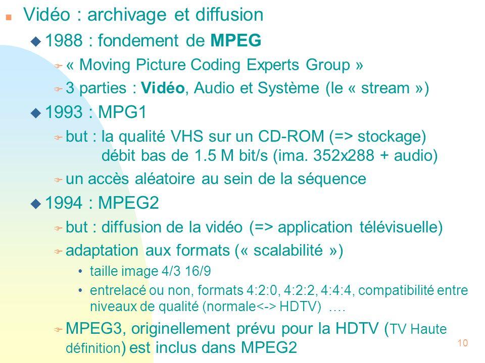 Vidéo : archivage et diffusion