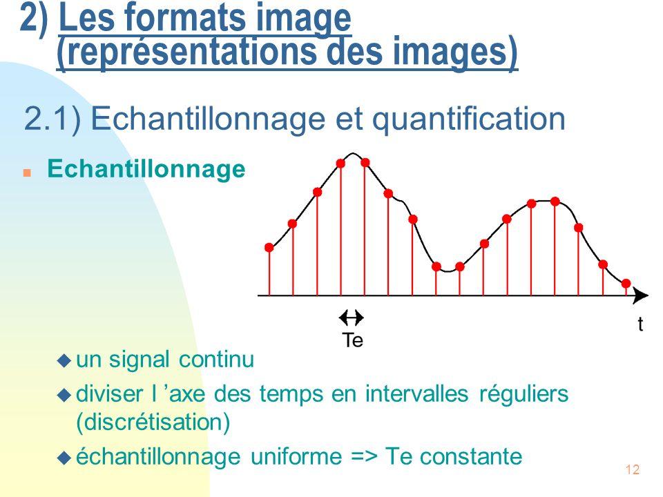 2) Les formats image (représentations des images)