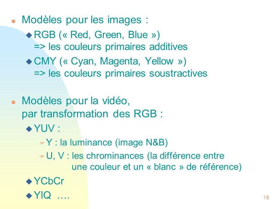 Modèles pour les images :