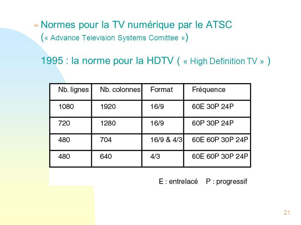 Normes pour la TV numérique par le ATSC (« Advance Television Systems Comittee ») 1995 : la norme pour la HDTV ( « High Definition TV » )
