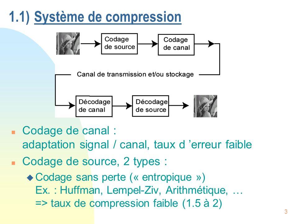 1.1) Système de compression