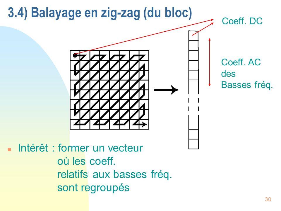 3.4) Balayage en zig-zag (du bloc)