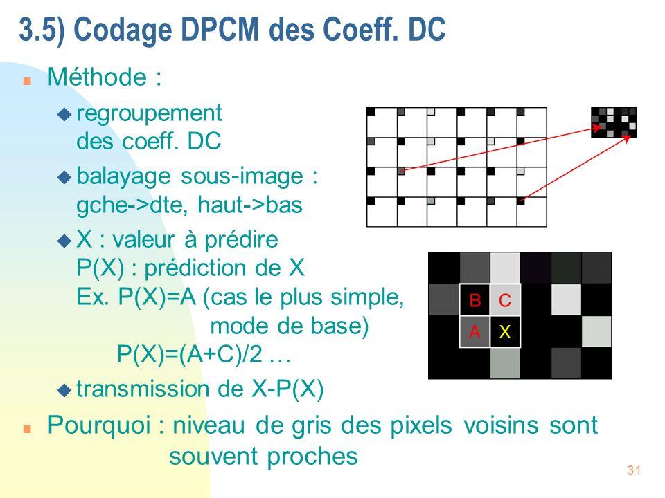 3.5) Codage DPCM des Coeff. DC