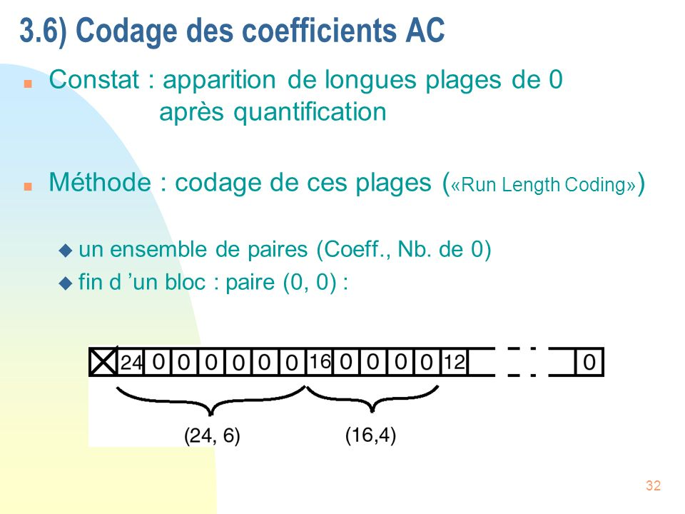 3.6) Codage des coefficients AC