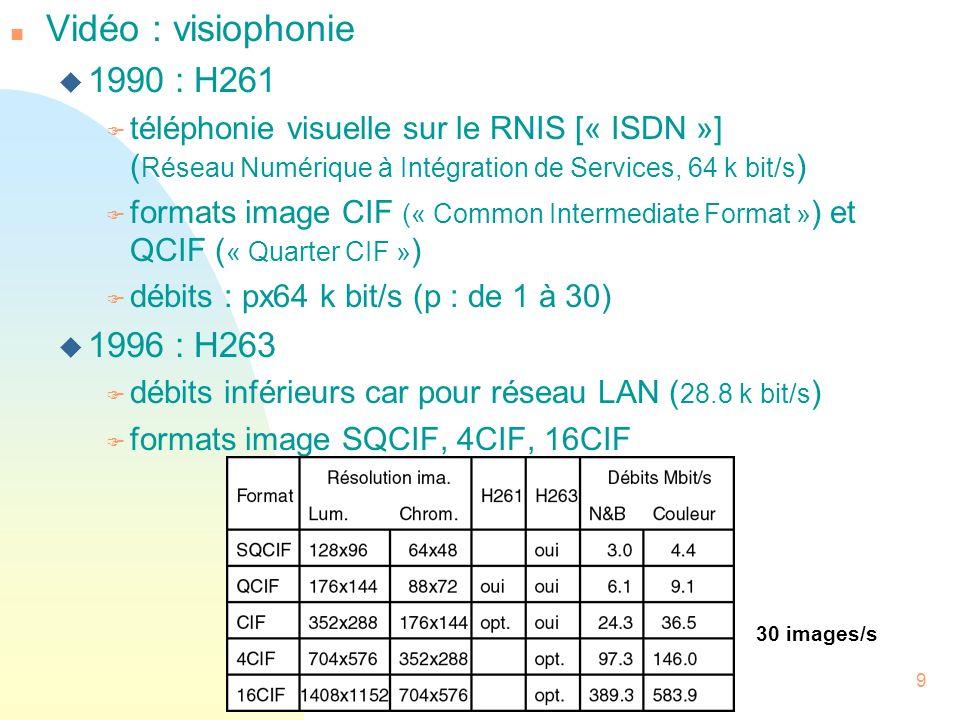 Vidéo : visiophonie 1990 : H261 1996 : H263