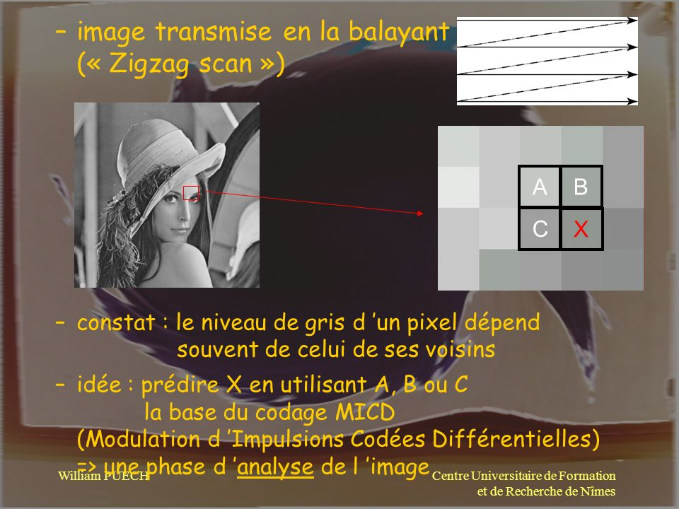 image transmise en la balayant (« Zigzag scan »)