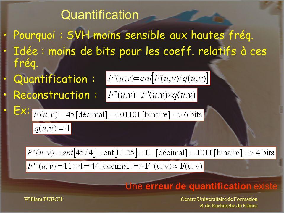 Quantification Pourquoi : SVH moins sensible aux hautes fréq.