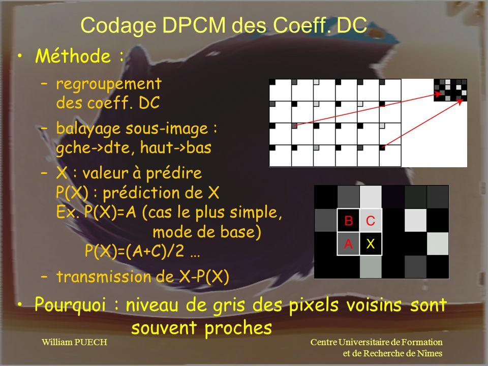 Codage DPCM des Coeff. DC