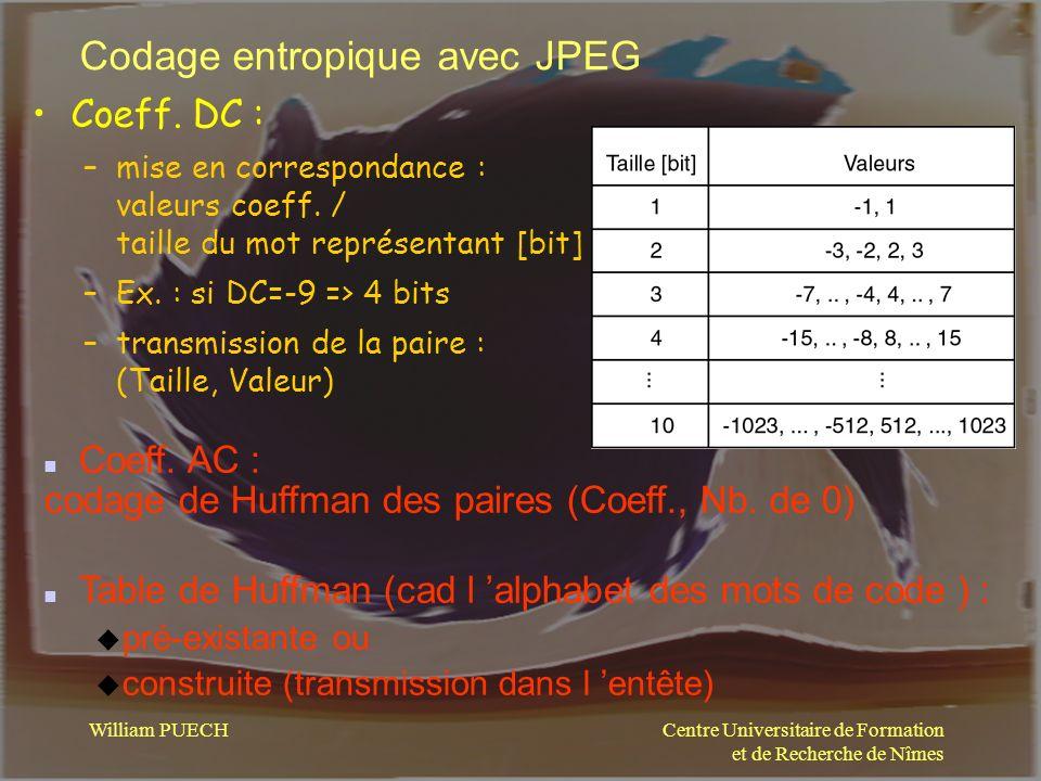 Codage entropique avec JPEG