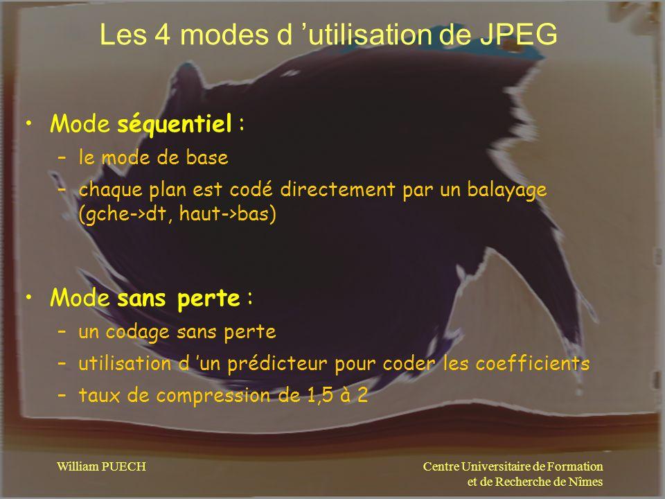 Les 4 modes d 'utilisation de JPEG