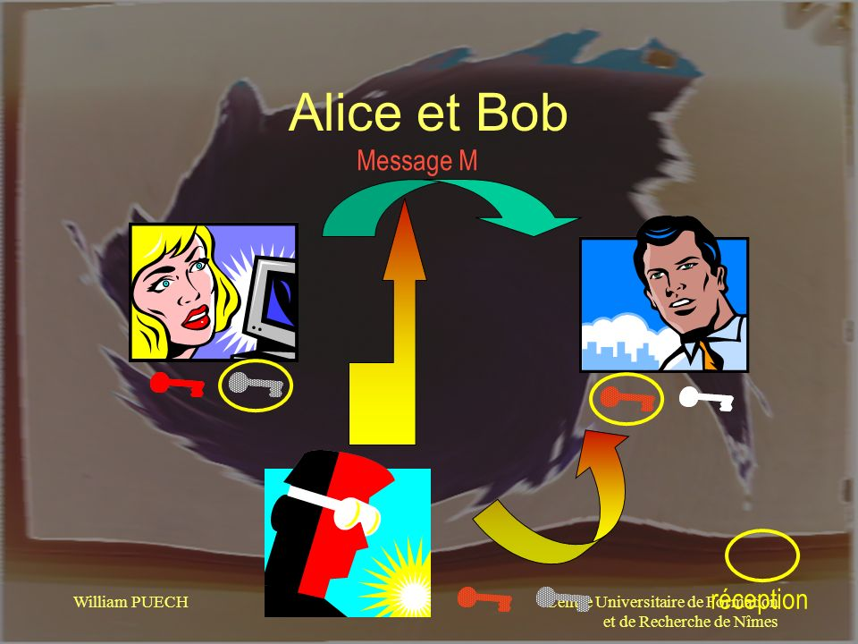 Alice et Bob Message M réception William PUECH