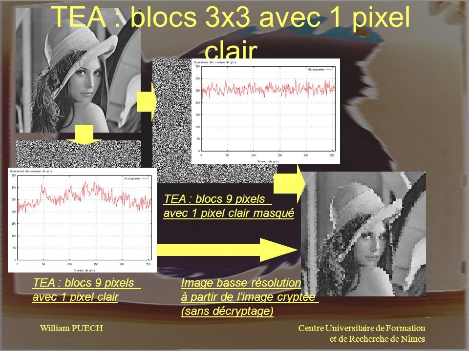 TEA : blocs 3x3 avec 1 pixel clair