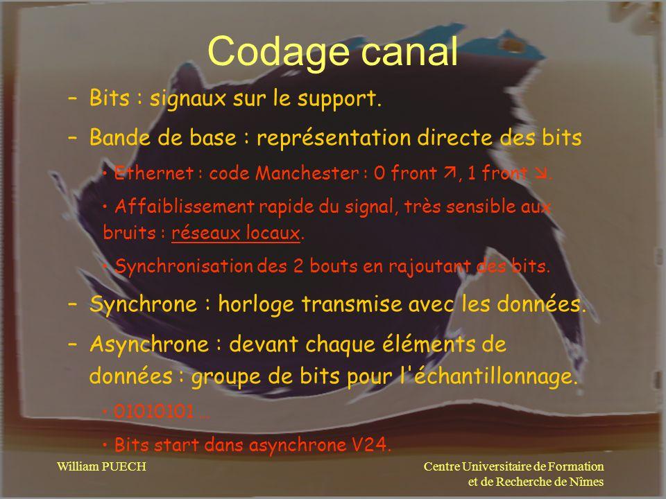 Codage canal Bits : signaux sur le support.
