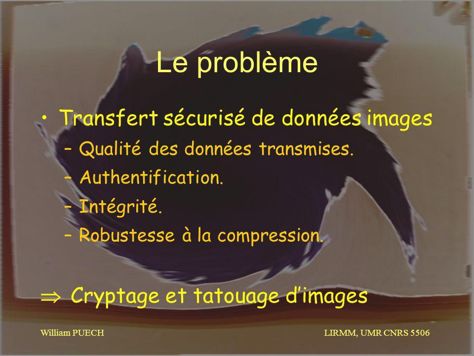 Le problème Transfert sécurisé de données images