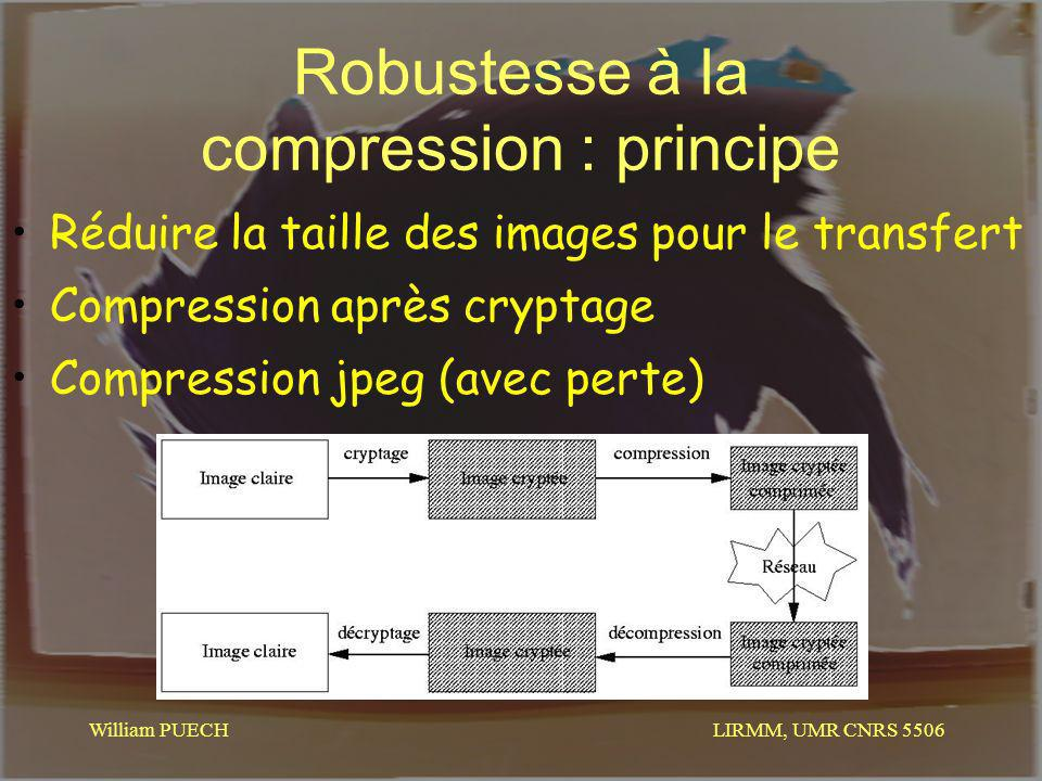 Robustesse à la compression : principe