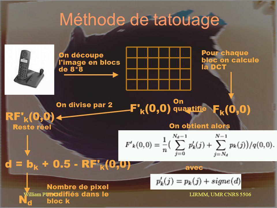 Méthode de tatouage F k(0,0) Fk(0,0) RF k(0,0)