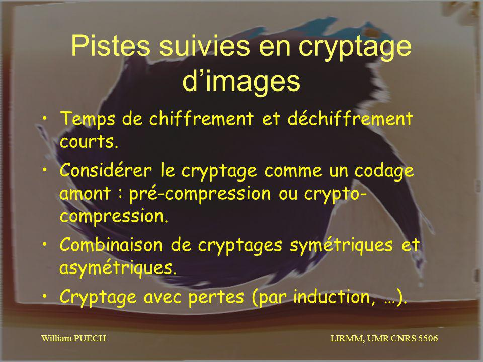 Pistes suivies en cryptage d'images