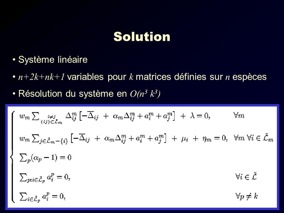 Solution Système linéaire