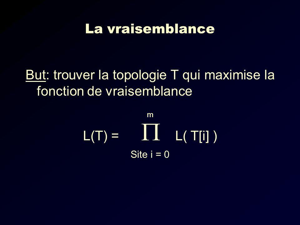 But: trouver la topologie T qui maximise la fonction de vraisemblance